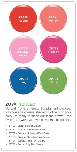 Zoya Tickled preview